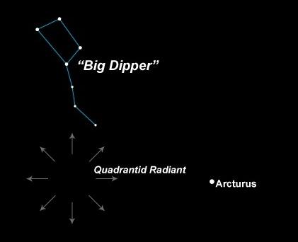 00911ec-meteorit-dojd-kvadrantidi