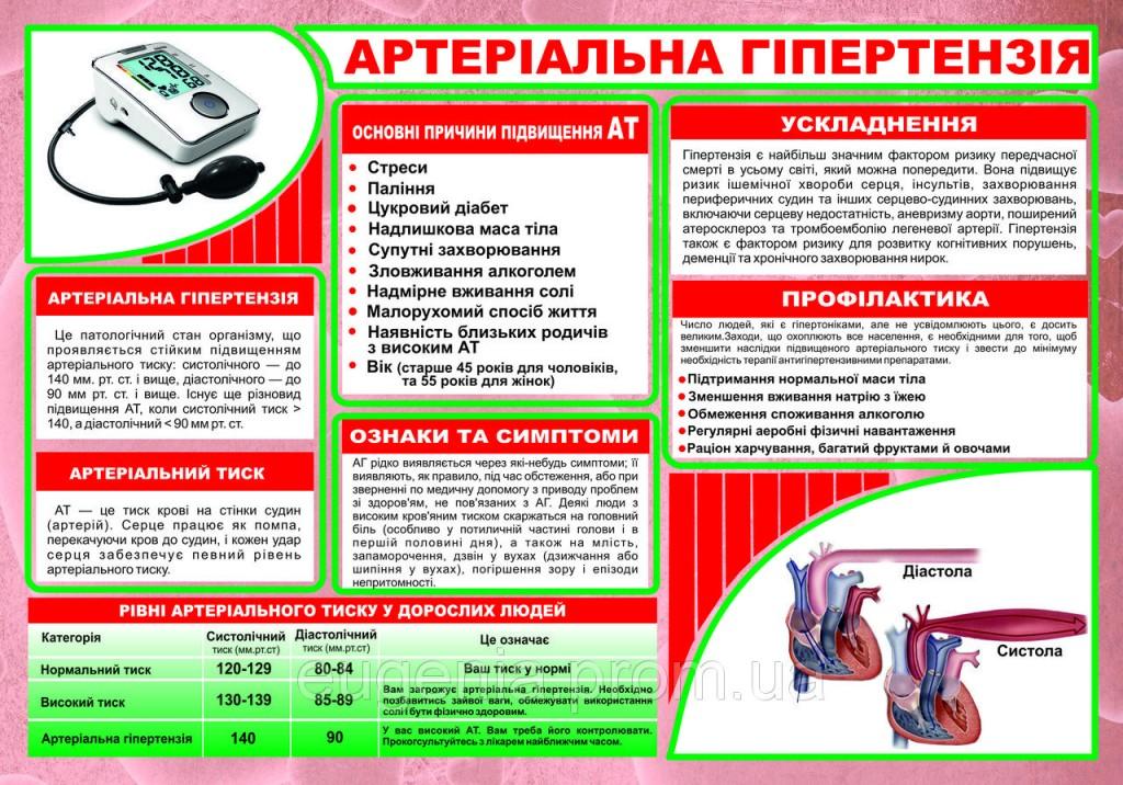 954041585_w0_h0_8._arterialnay__sht_kopiya