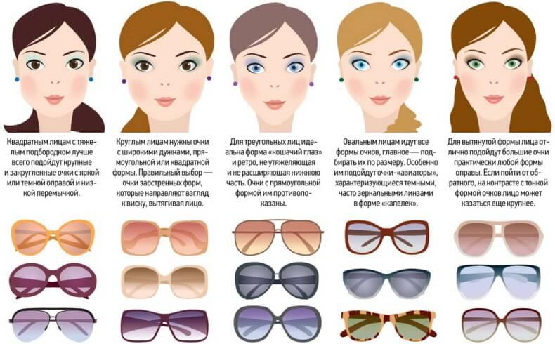 какие очки подходят