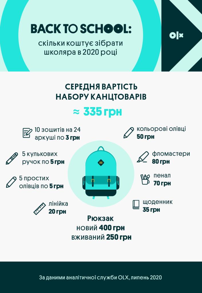 Інфографіка_OLX_Скільки-коштує-зібрати-школяра-в-2020-році_Канцтовари-707x1024