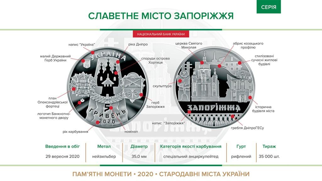 Banner_coin_Zaporizzia_2020