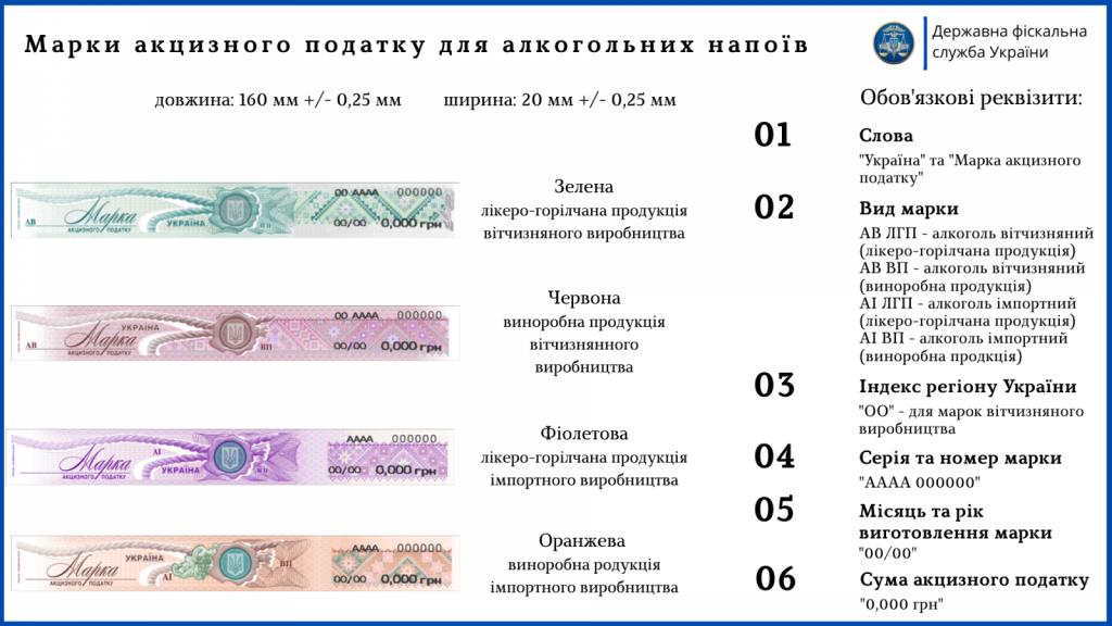 Марки_акцизного_податку