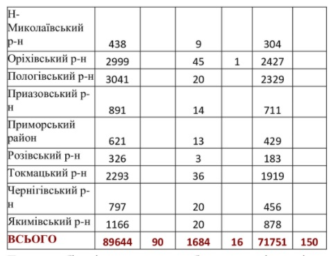 Статистика 1