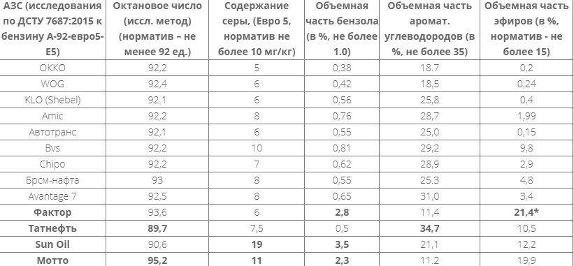 Таблиця_дослiджен_