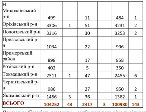 Статитика